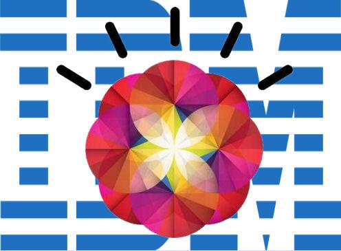 Smarter Computing IBM
