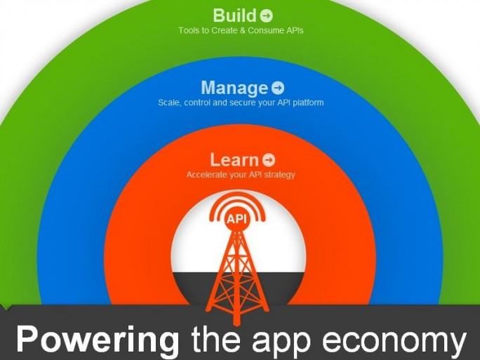 Apigee's Web API Work Comes To The UK - TechWeekEurope UK