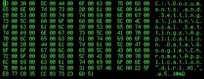 Gauss code