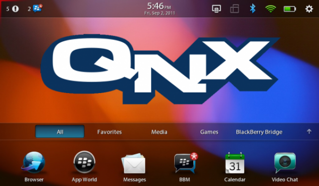 qnx-rim-blackberry