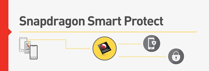 snapdragon_smartprotect_feature