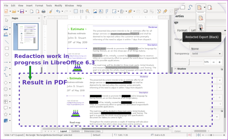 The Document Foundation, LibreOffice