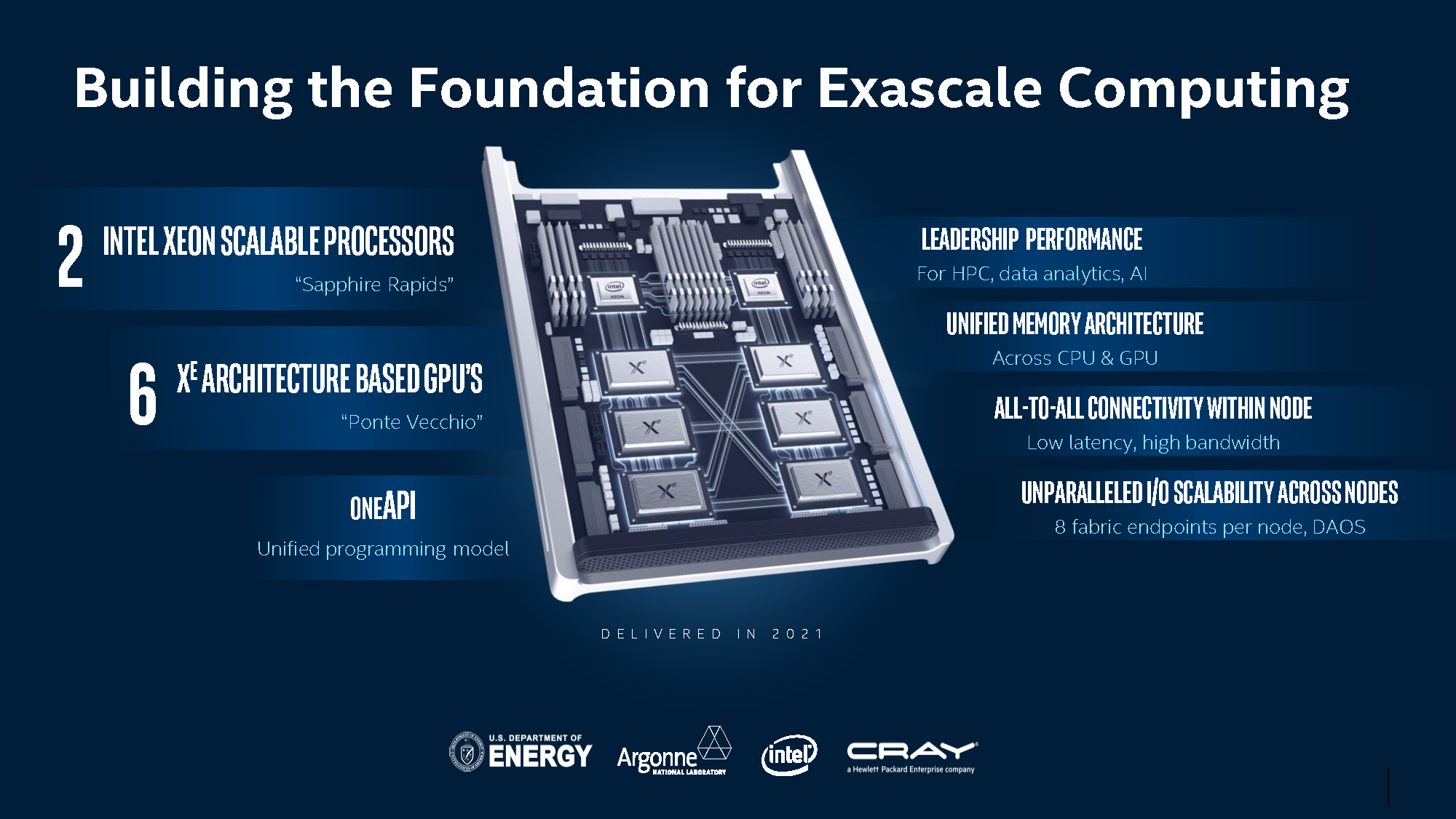 Aurora's supercomputing architecture. Intel