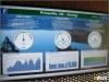Facebook Prineville Data Centre PUE Energy Display