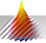 IBM spinhelix rendering
