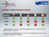 NetMediaEurope comparison chart
