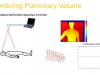 Xerox XRCE  - monitoring lung volume