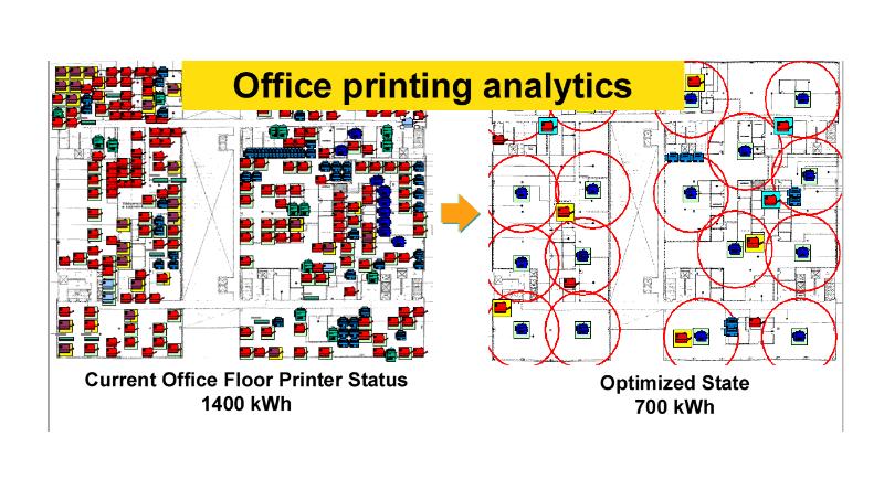 Xerox XRCE Office Printing Analytics